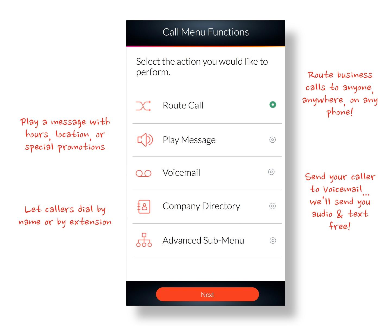 LinkedPhone Mobile App - Virtual Receptionist Call Menu Options