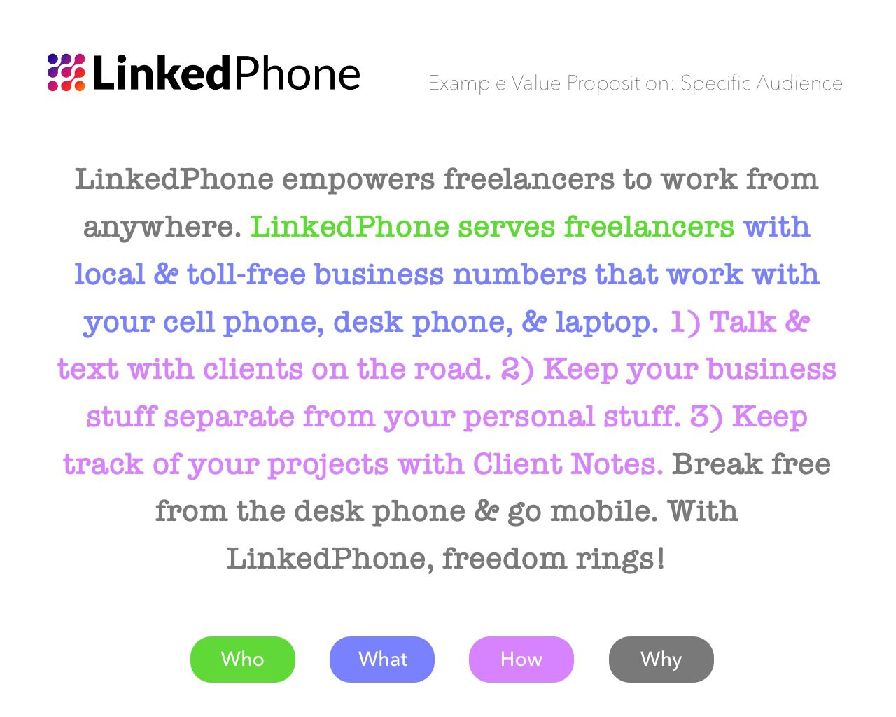 LinkedPhone Value Proposition Analysis - Specific Audience Freelancer Buyer Persona